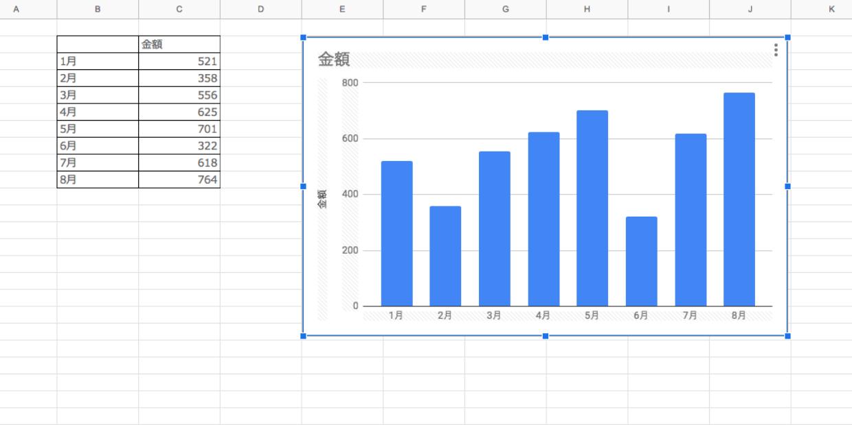グラフの作り方 08