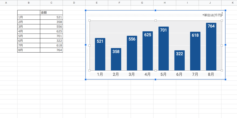 グラフの作り方 24