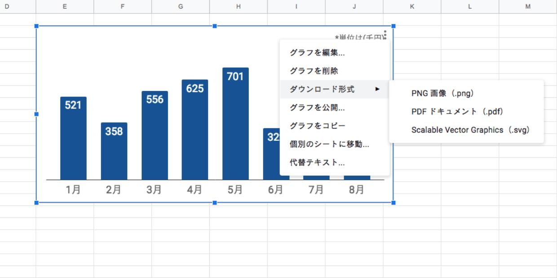 グラフの作り方 26
