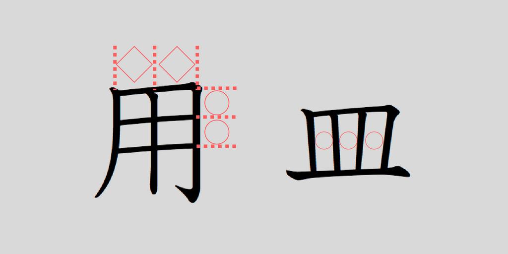 六度法で書いた漢字の例3